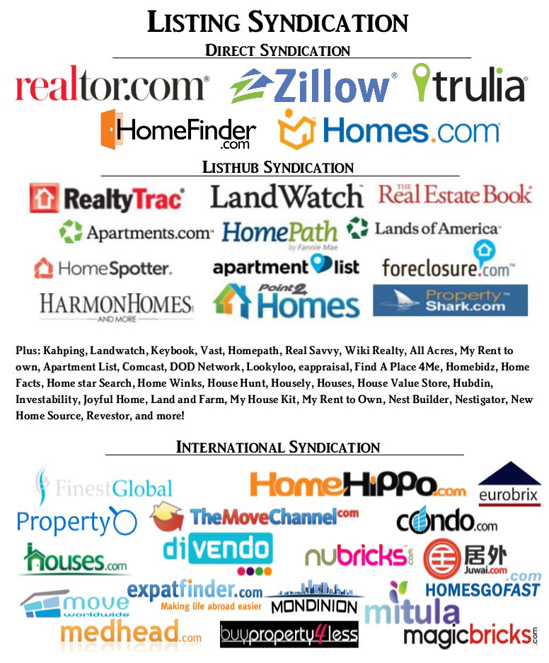 Buying & Selling Mobile / Manufactured Homes In Florida